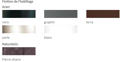 coloris A7 Spartherm