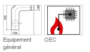 options Pico Compact olsberg
