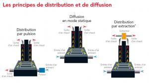 Distribution 1 polyflam
