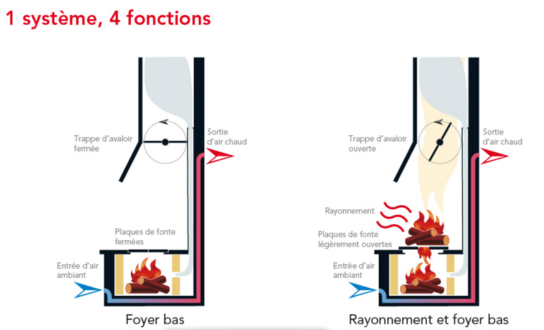 fonctions-polyflam-1