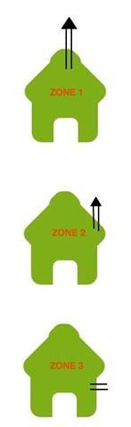 poeles granules etanches zones